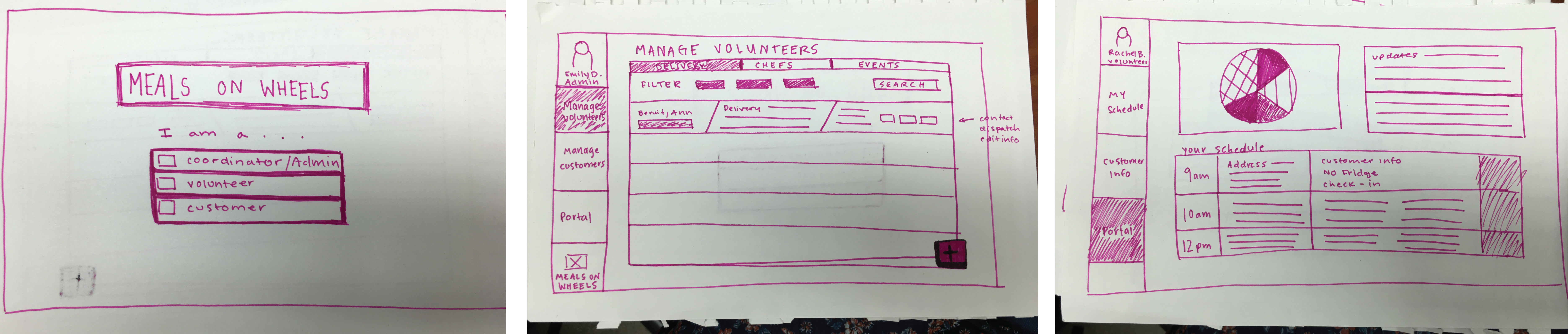 wireframes-mealsonwheels-01